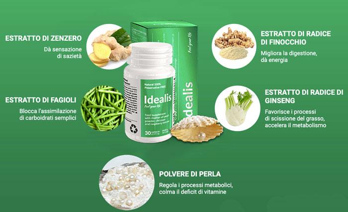 Ingredienti di Idealis